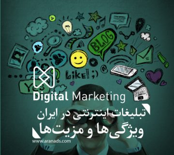 Online ads features benefits