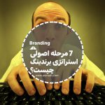 Branding strategy steps