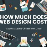 webdesign price